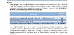 IMPOSTA COMUNALE PROPRIA - IMU 2014